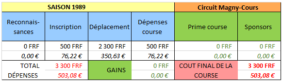 1989 Magny-Cours-05.png