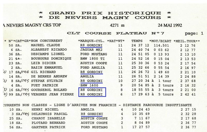 1992 02 Magny-Cours-03.jpeg